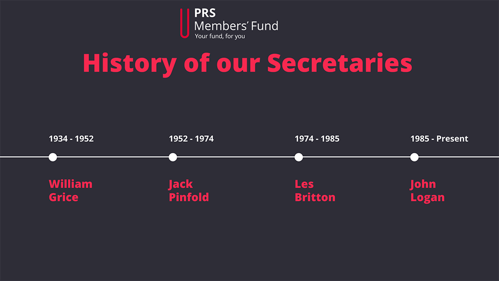 History of our Secretaries